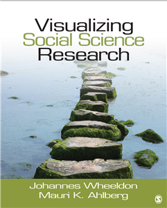 Visualizing Social Science Research
